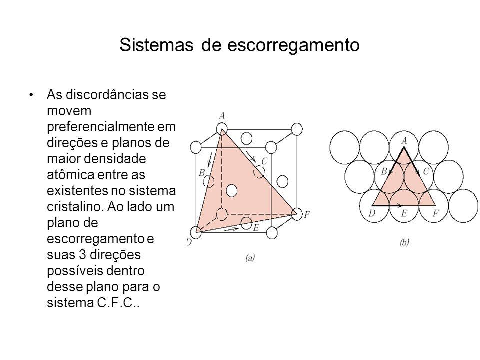 Sistemas de escorregamento