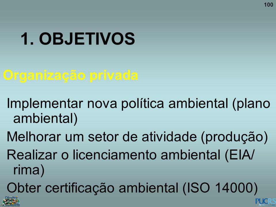 1. OBJETIVOS Organização privada