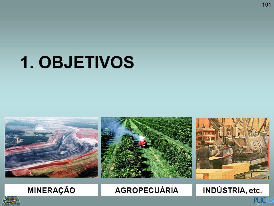 1. OBJETIVOS MINERAÇÃO AGROPECUÁRIA INDÚSTRIA, etc.