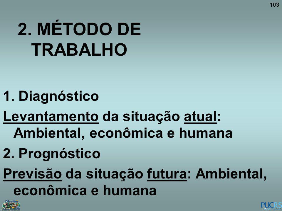 2. MÉTODO DE TRABALHO 1. Diagnóstico