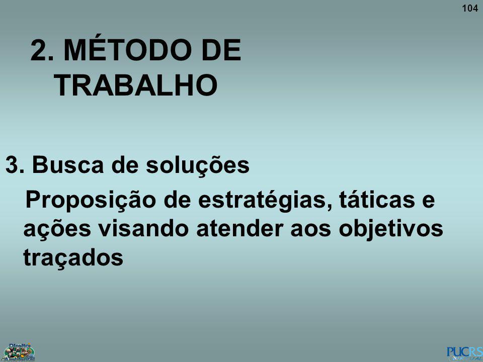 2. MÉTODO DE TRABALHO 3. Busca de soluções