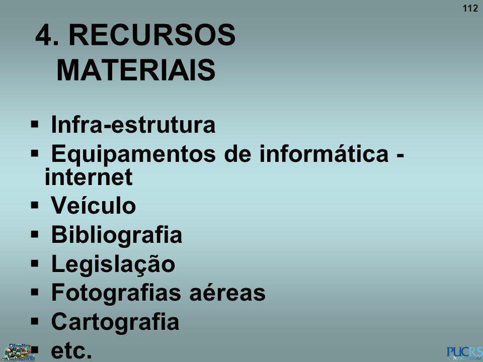 4. RECURSOS MATERIAIS Infra-estrutura