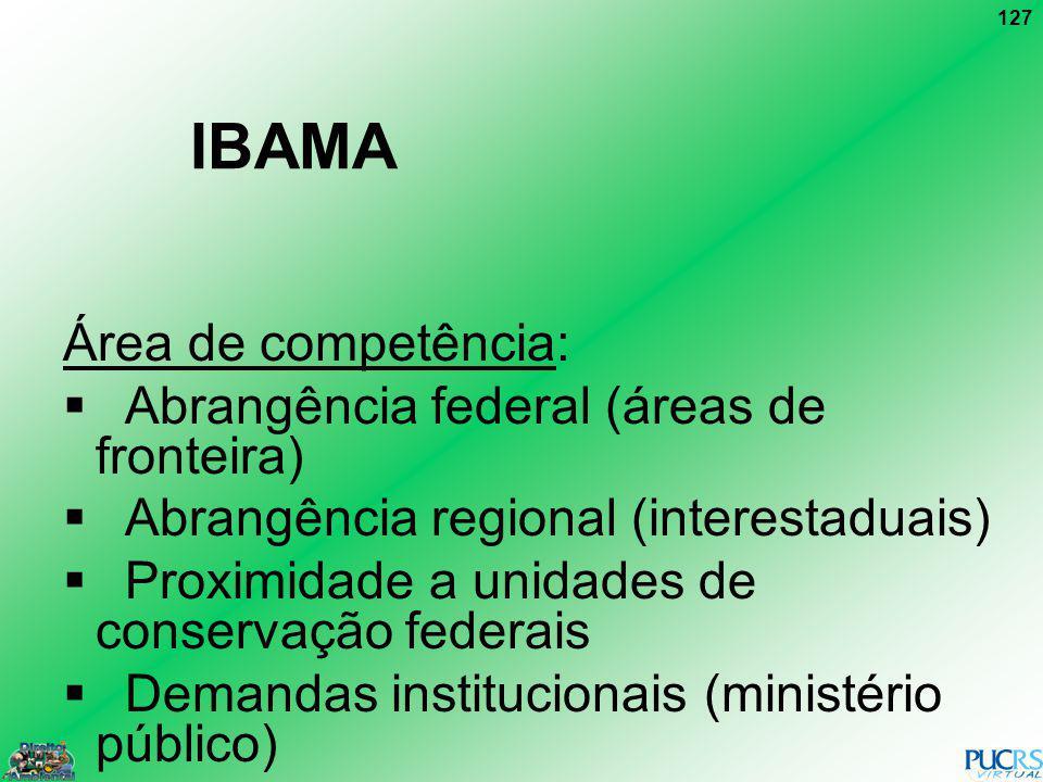 IBAMA Área de competência: Abrangência federal (áreas de fronteira)