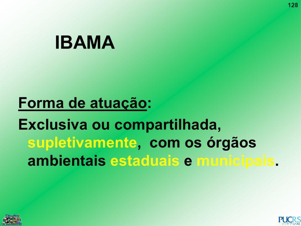 IBAMA Forma de atuação: