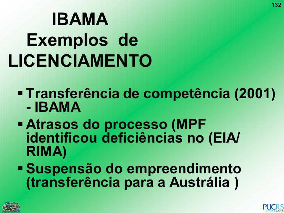 IBAMA Exemplos de LICENCIAMENTO