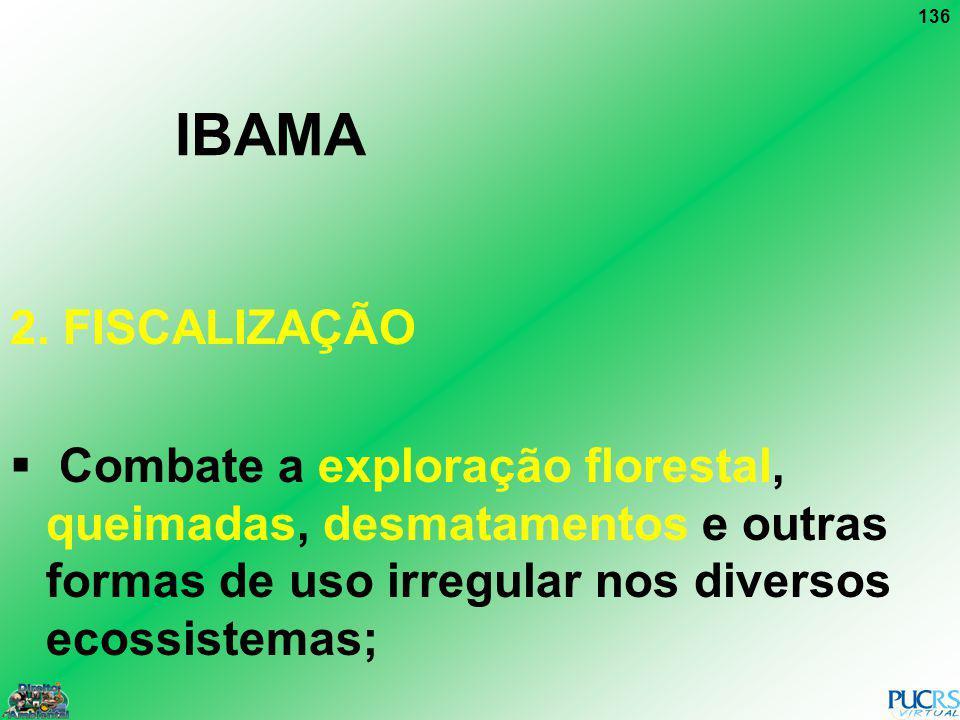 IBAMA 2. FISCALIZAÇÃO.