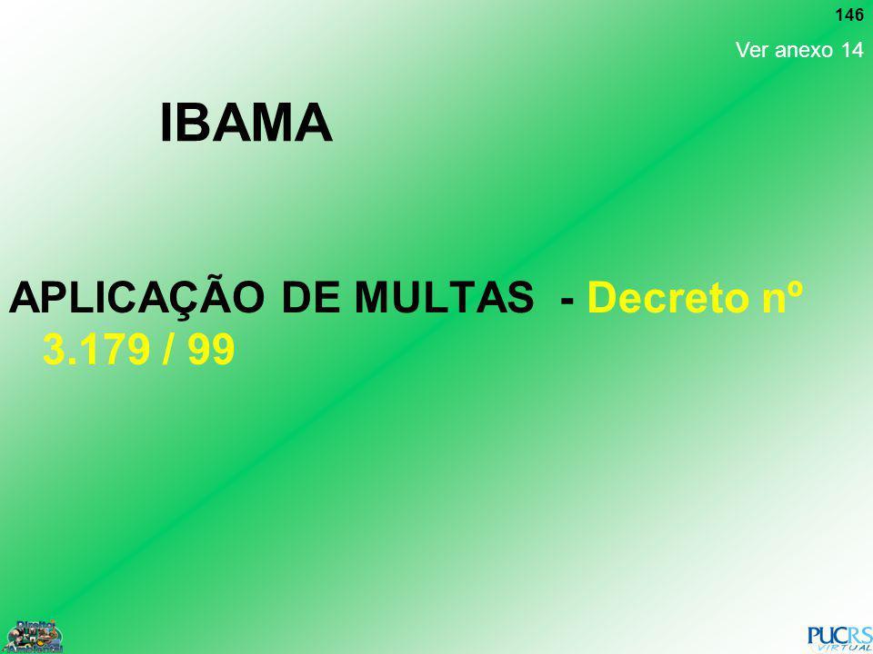 IBAMA Ver anexo 14 APLICAÇÃO DE MULTAS - Decreto nº 3.179 / 99
