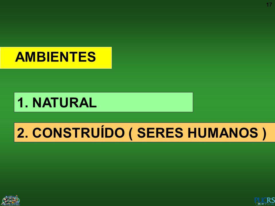 AMBIENTES 1. NATURAL 2. CONSTRUÍDO ( SERES HUMANOS )