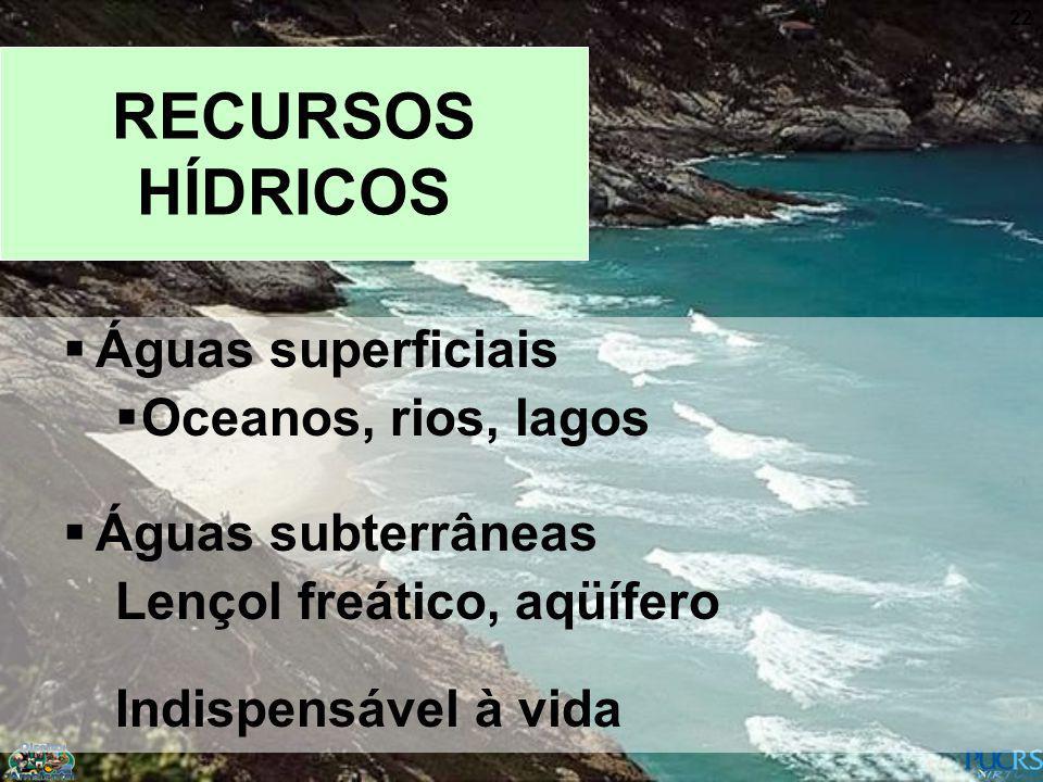 RECURSOS HÍDRICOS Águas superficiais Oceanos, rios, lagos