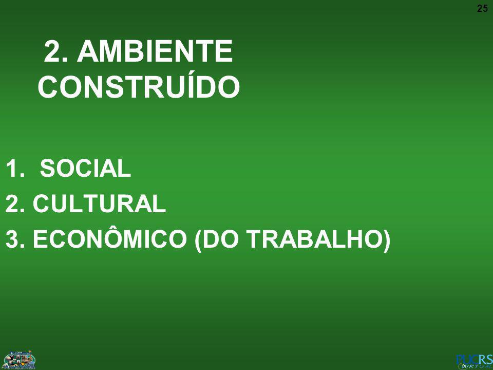 2. AMBIENTE CONSTRUÍDO 1. SOCIAL 2. CULTURAL