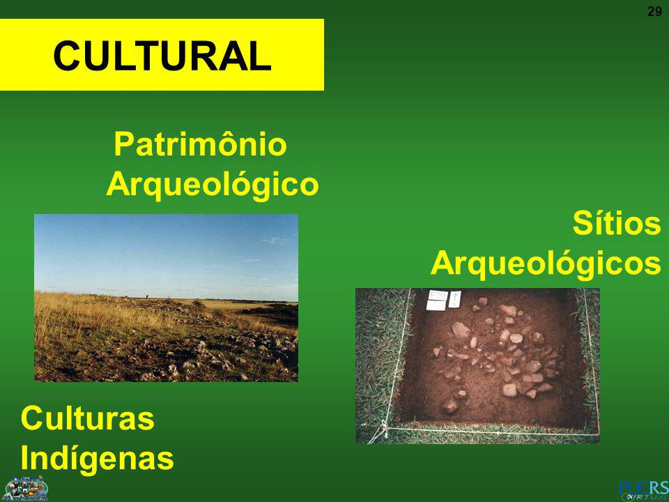 Patrimônio Arqueológico