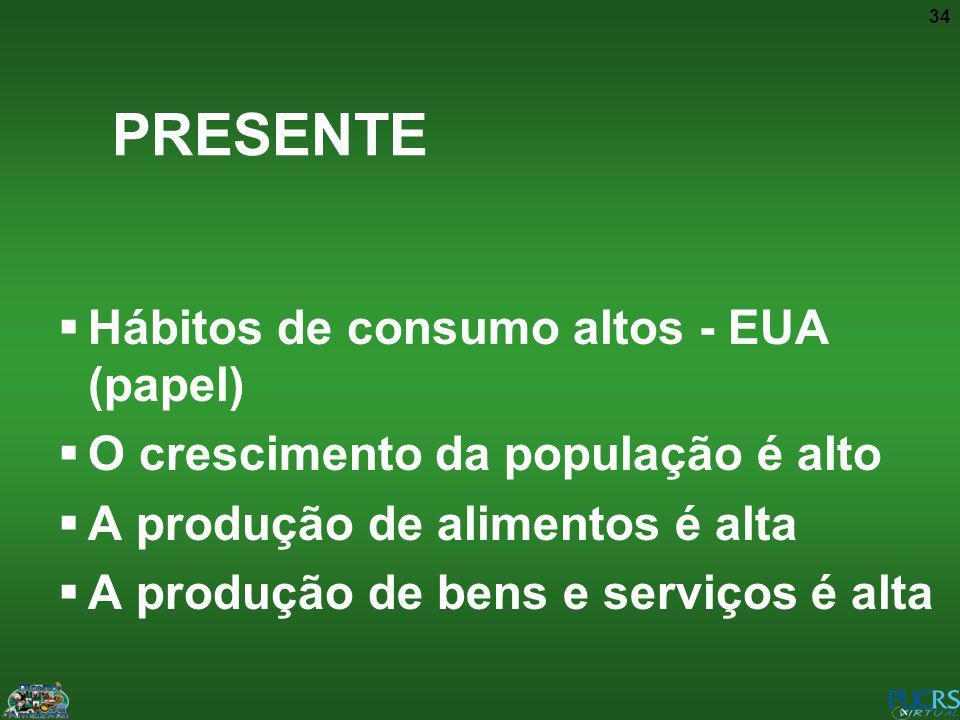PRESENTE Hábitos de consumo altos - EUA (papel)