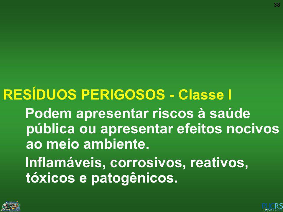 RESÍDUOS PERIGOSOS - Classe I