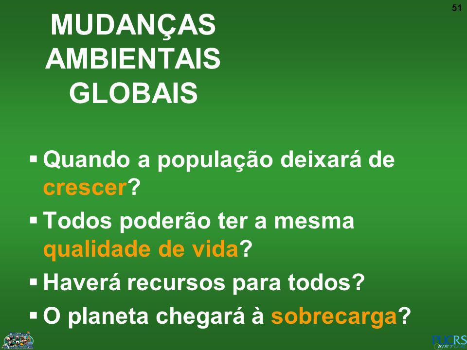 MUDANÇAS AMBIENTAIS GLOBAIS