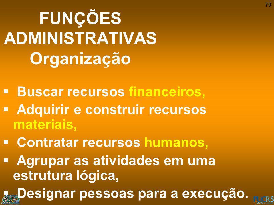 FUNÇÕES ADMINISTRATIVAS Organização