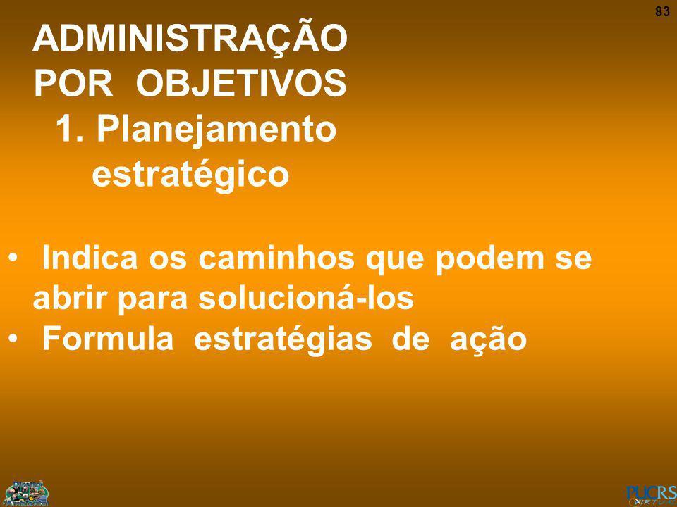 ADMINISTRAÇÃO POR OBJETIVOS 1. Planejamento estratégico