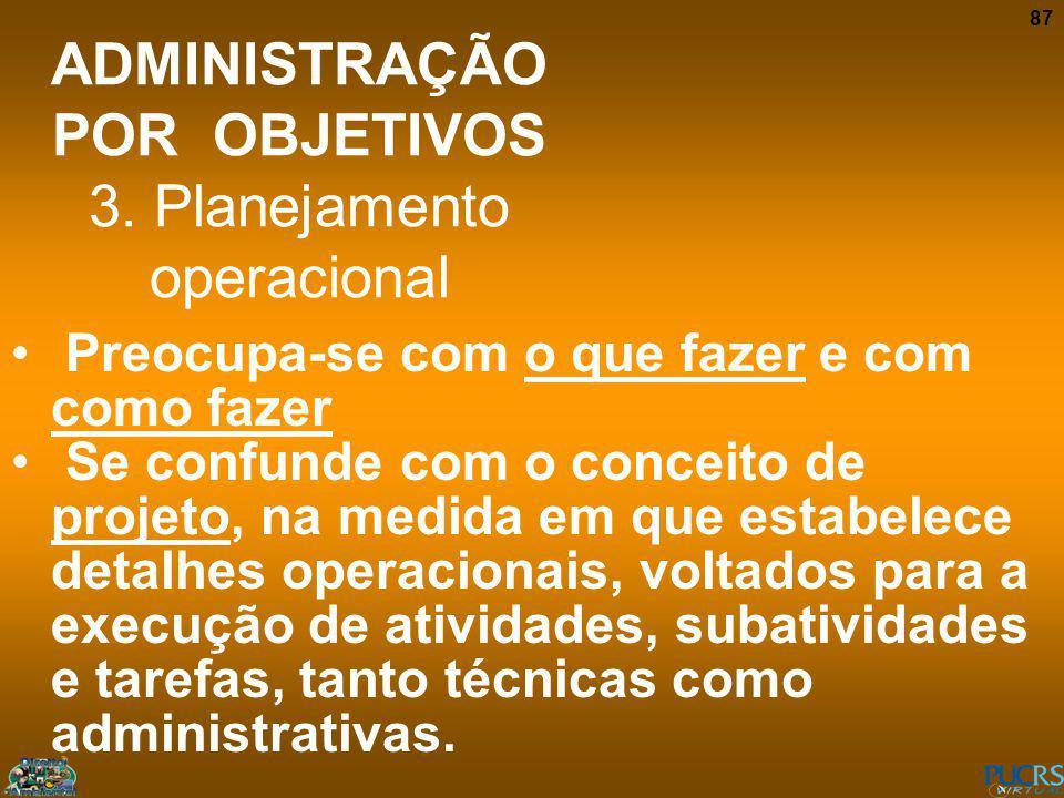 ADMINISTRAÇÃO POR OBJETIVOS 3. Planejamento operacional
