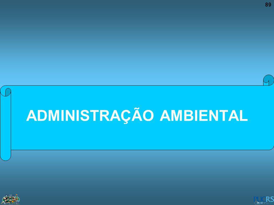 ADMINISTRAÇÃO AMBIENTAL