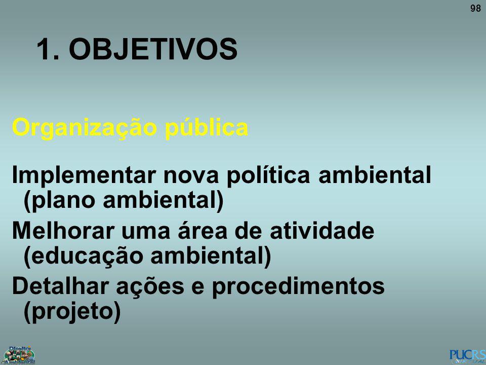 1. OBJETIVOS Organização pública