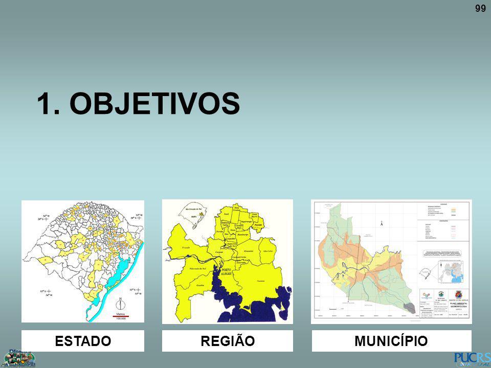 1. OBJETIVOS ESTADO REGIÃO MUNICÍPIO