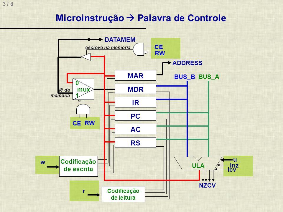 Microinstrução  Palavra de Controle