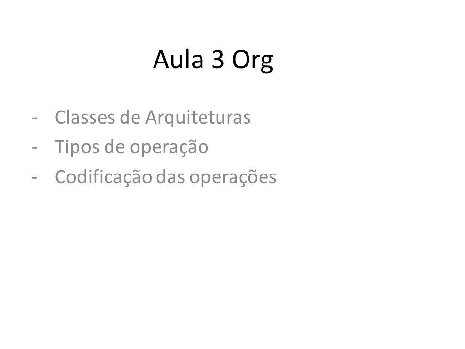 Classes de Arquiteturas Tipos de operação Codificação das operações