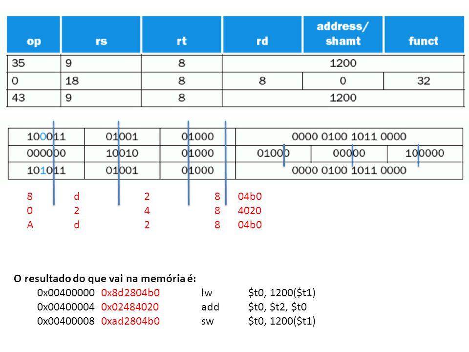 8 d 2 8 04b0 0 2 4 8 4020. A d 2 8 04b0. O resultado do que vai na memória é: 0x00400000 0x8d2804b0 lw $t0, 1200($t1)