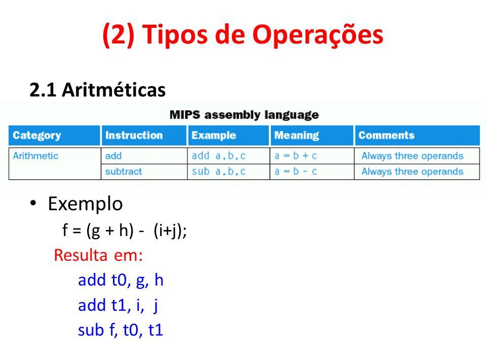 (2) Tipos de Operações 2.1 Aritméticas Exemplo f = (g + h) - (i+j);
