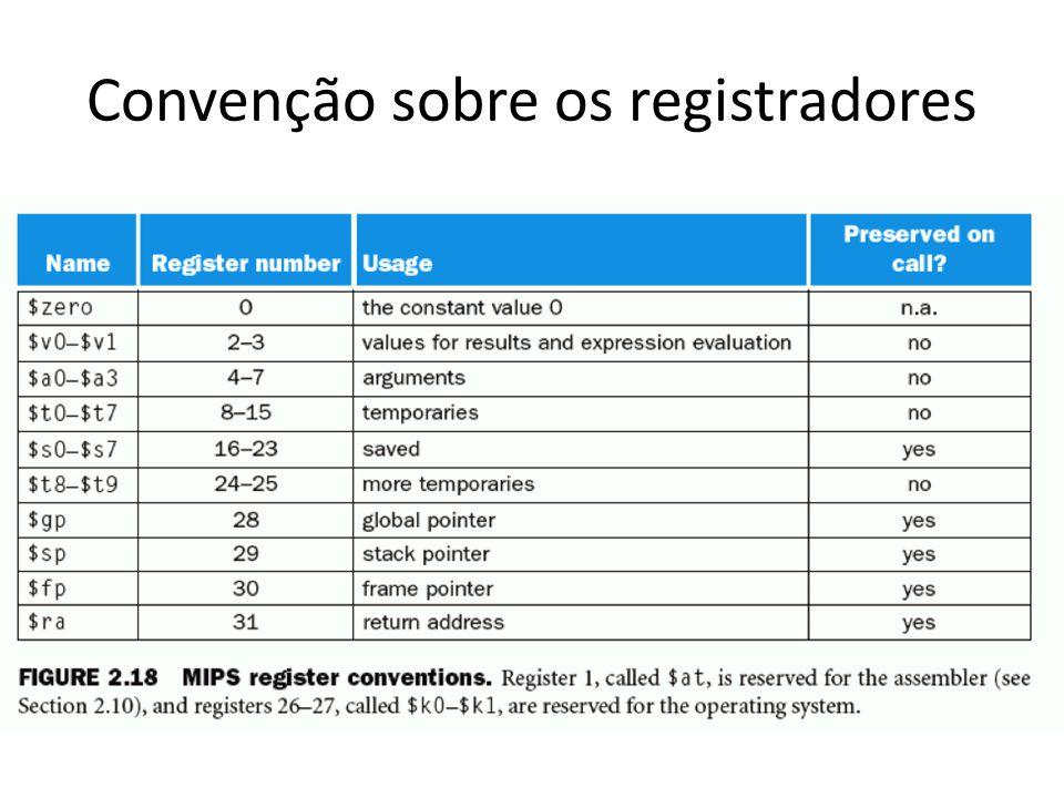 Convenção sobre os registradores