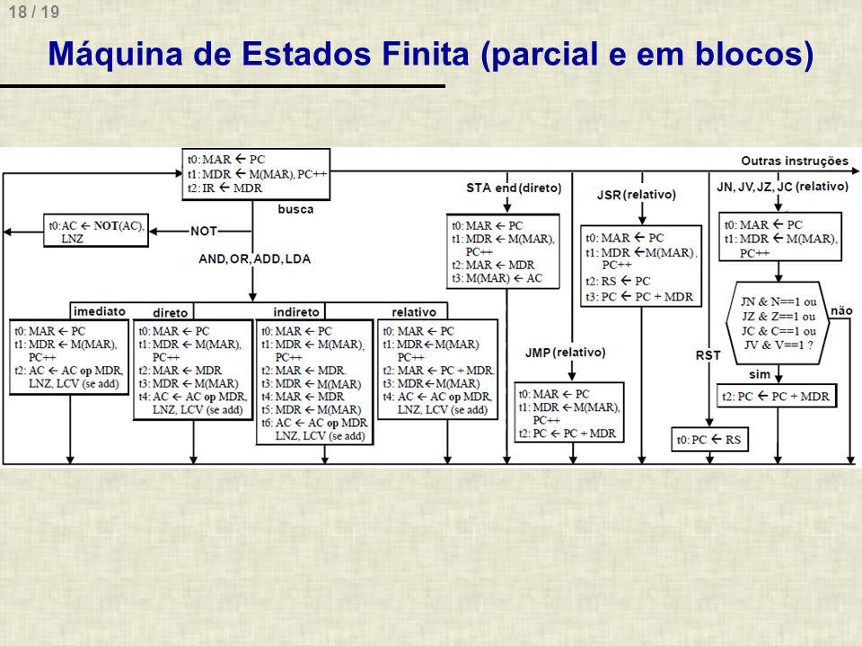 Máquina de Estados Finita (parcial e em blocos)