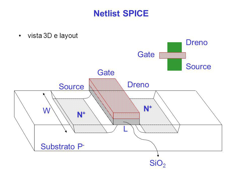 Netlist SPICE Dreno Gate Source Gate Dreno Source N+ W N+ L