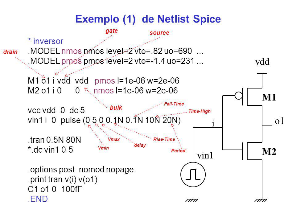 Exemplo (1) de Netlist Spice