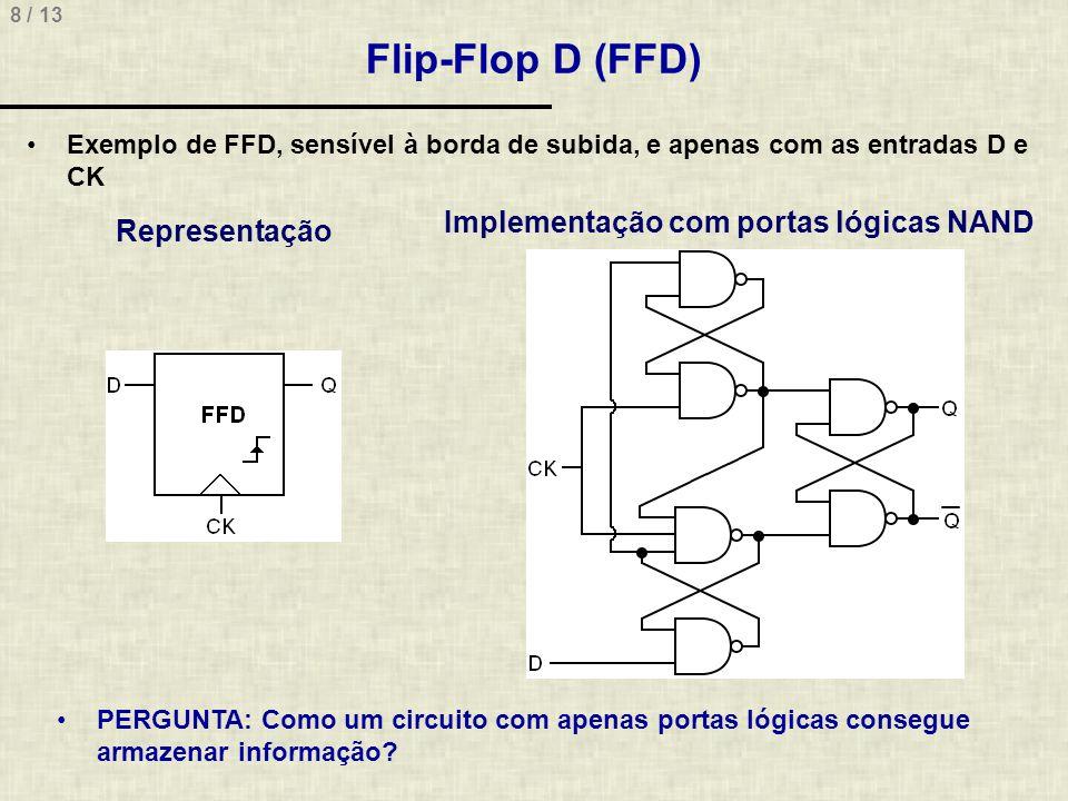 Flip-Flop D (FFD) Implementação com portas lógicas NAND Representação