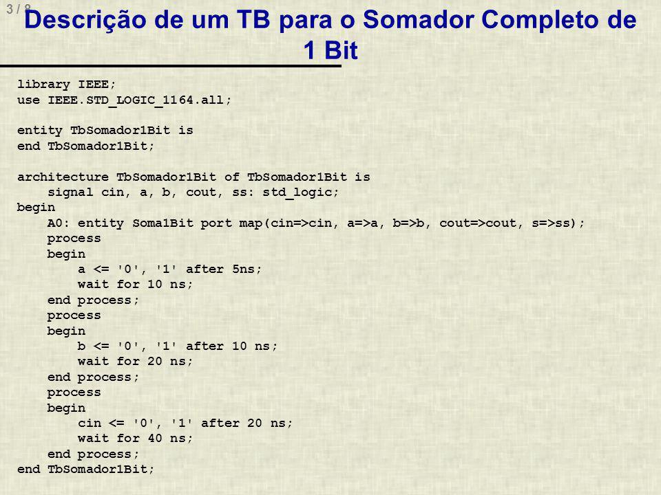 Descrição de um TB para o Somador Completo de 1 Bit