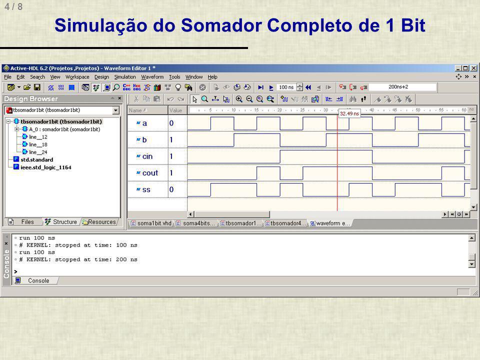 Simulação do Somador Completo de 1 Bit