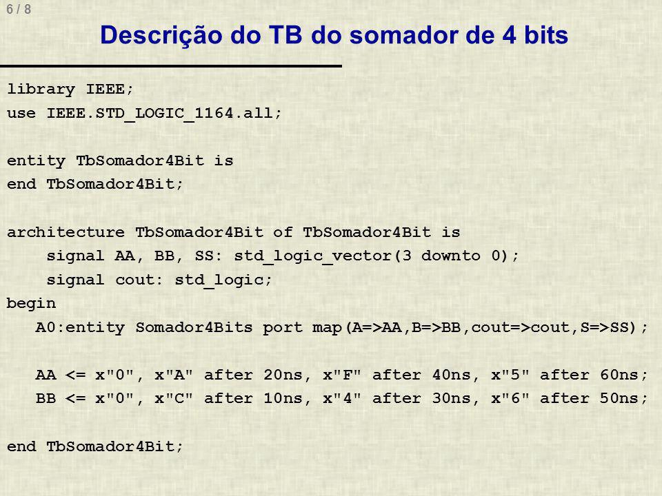Descrição do TB do somador de 4 bits