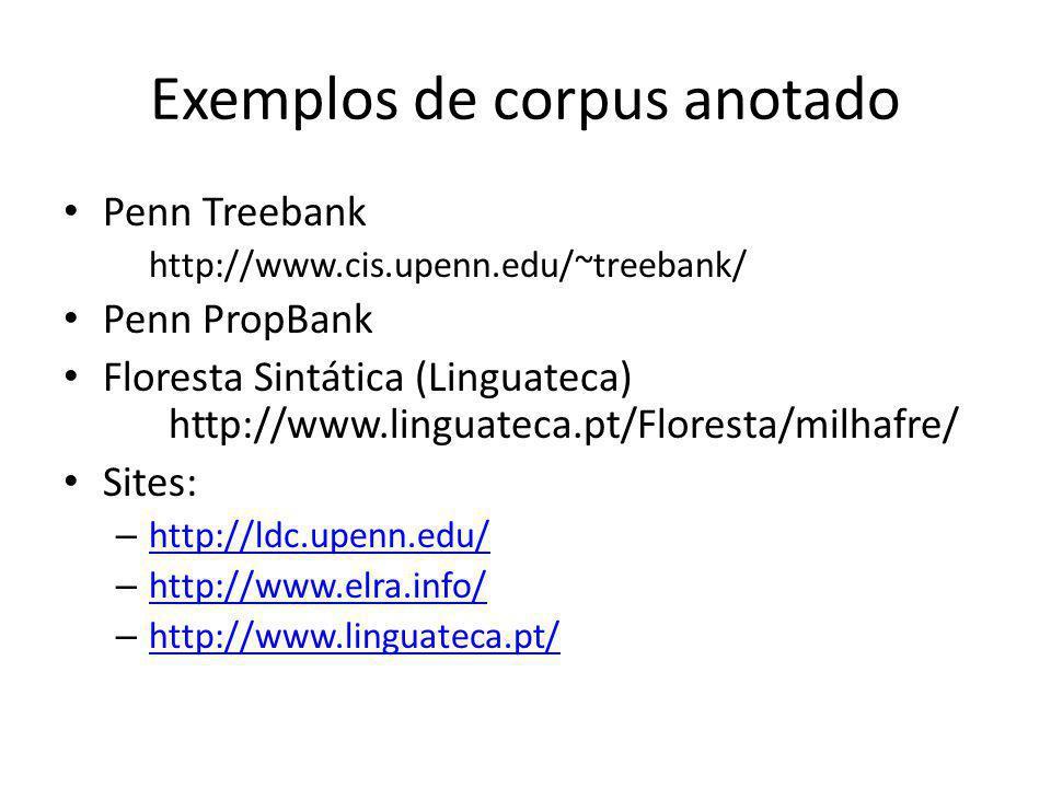 Exemplos de corpus anotado