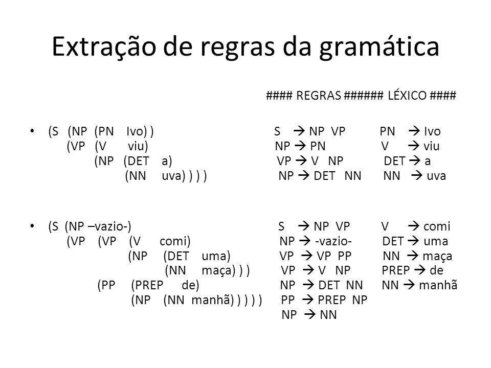 Extração de regras da gramática