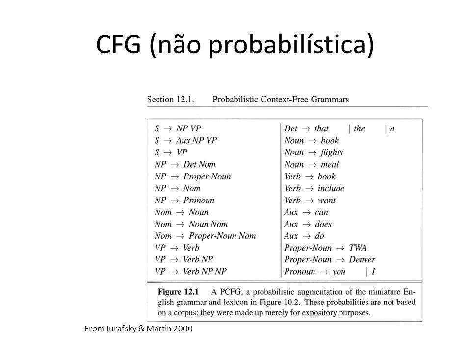 CFG (não probabilística)