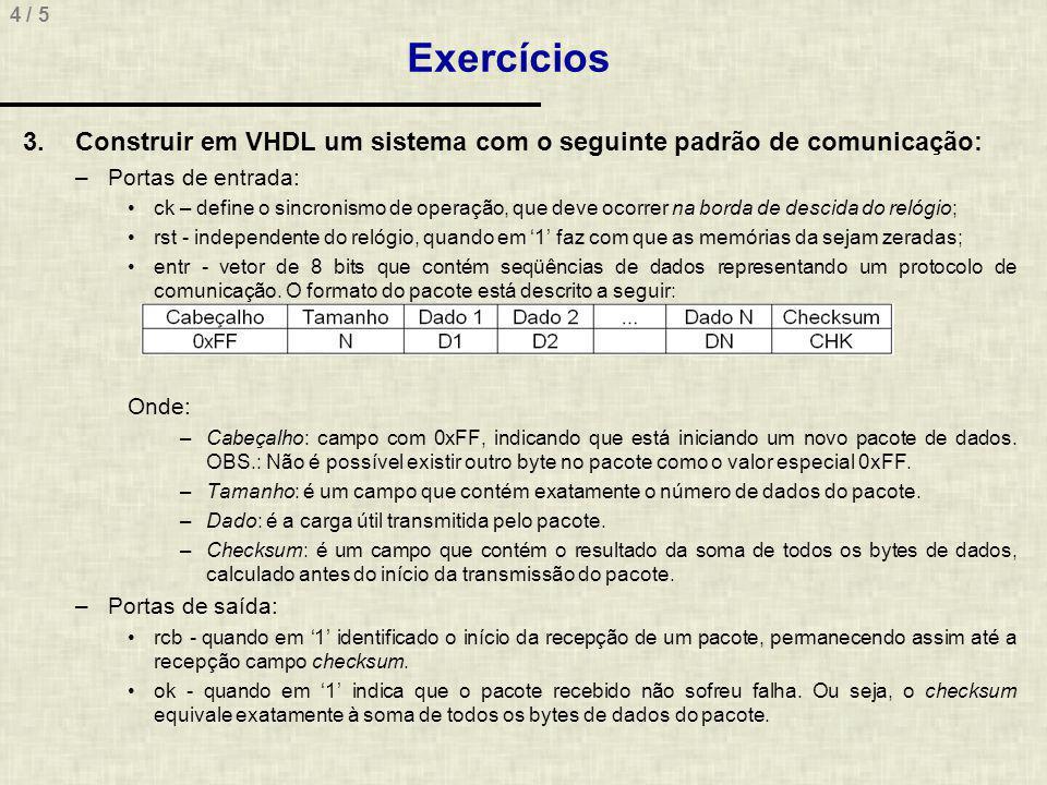 Exercícios Construir em VHDL um sistema com o seguinte padrão de comunicação: Portas de entrada: