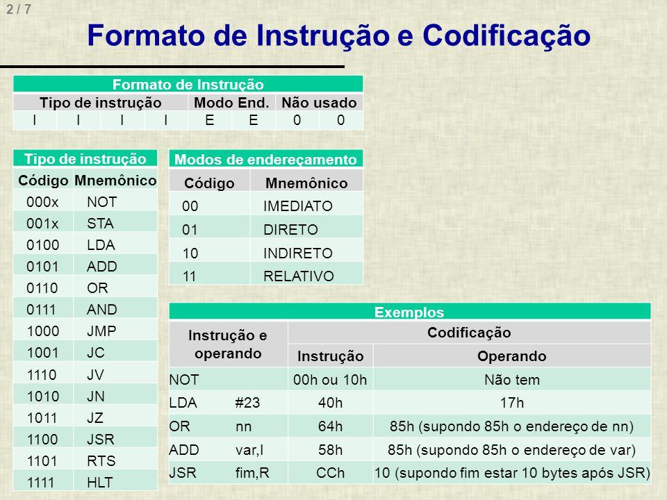 Formato de Instrução e Codificação