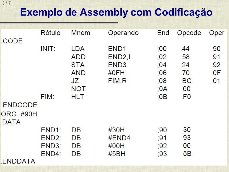 Exemplo de Assembly com Codificação
