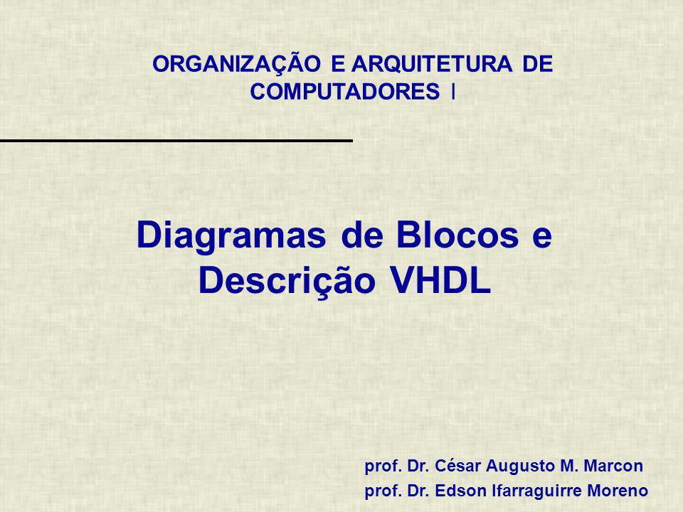 Diagramas de Blocos e Descrição VHDL