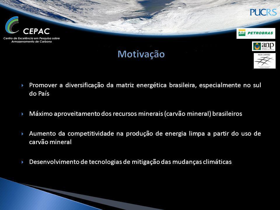 Motivação Promover a diversificação da matriz energética brasileira, especialmente no sul do País.