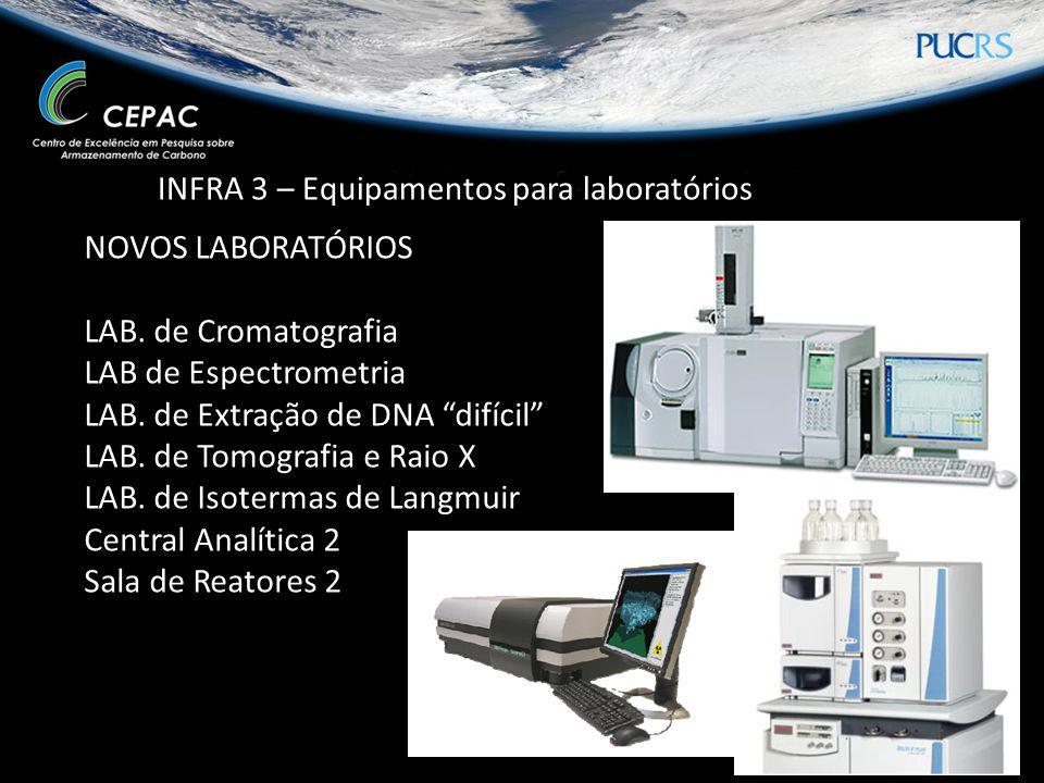 INFRA 3 – Equipamentos para laboratórios