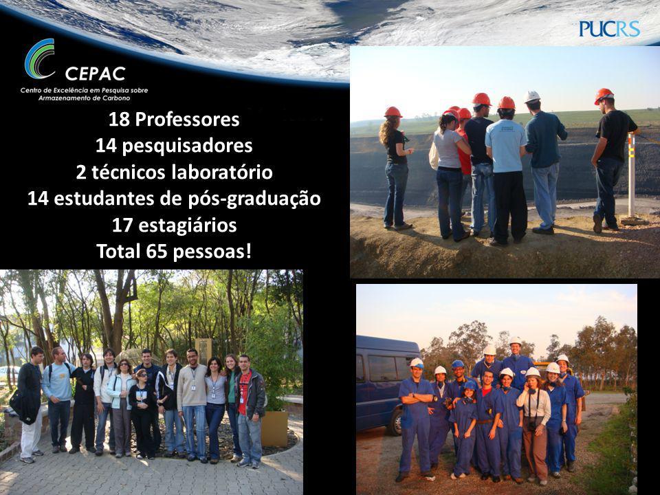 14 estudantes de pós-graduação