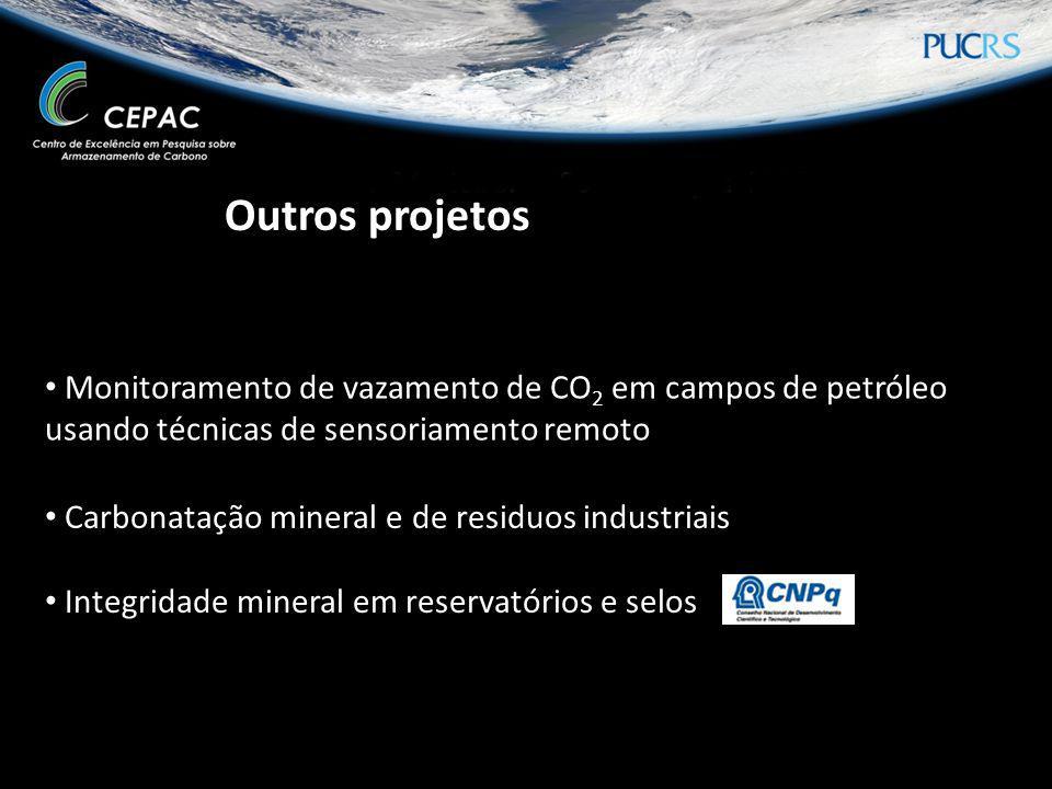Outros projetos Monitoramento de vazamento de CO2 em campos de petróleo usando técnicas de sensoriamento remoto.
