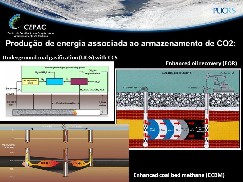 Produção de energia associada ao armazenamento de CO2: