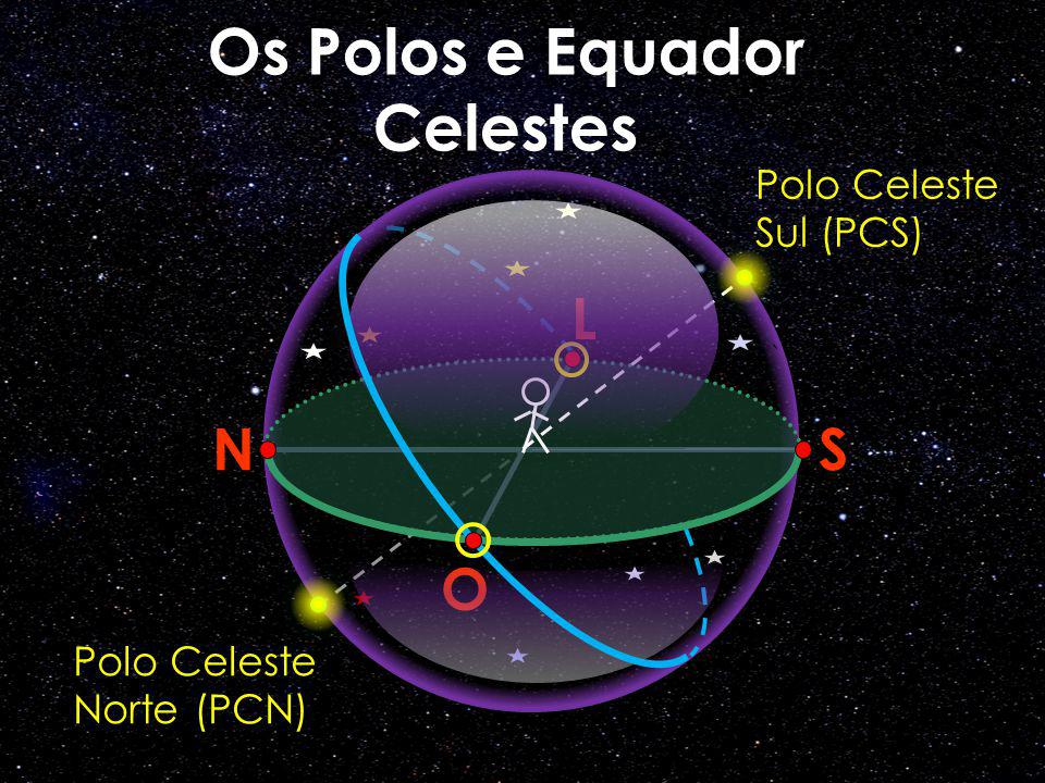 Os Polos e Equador Celestes