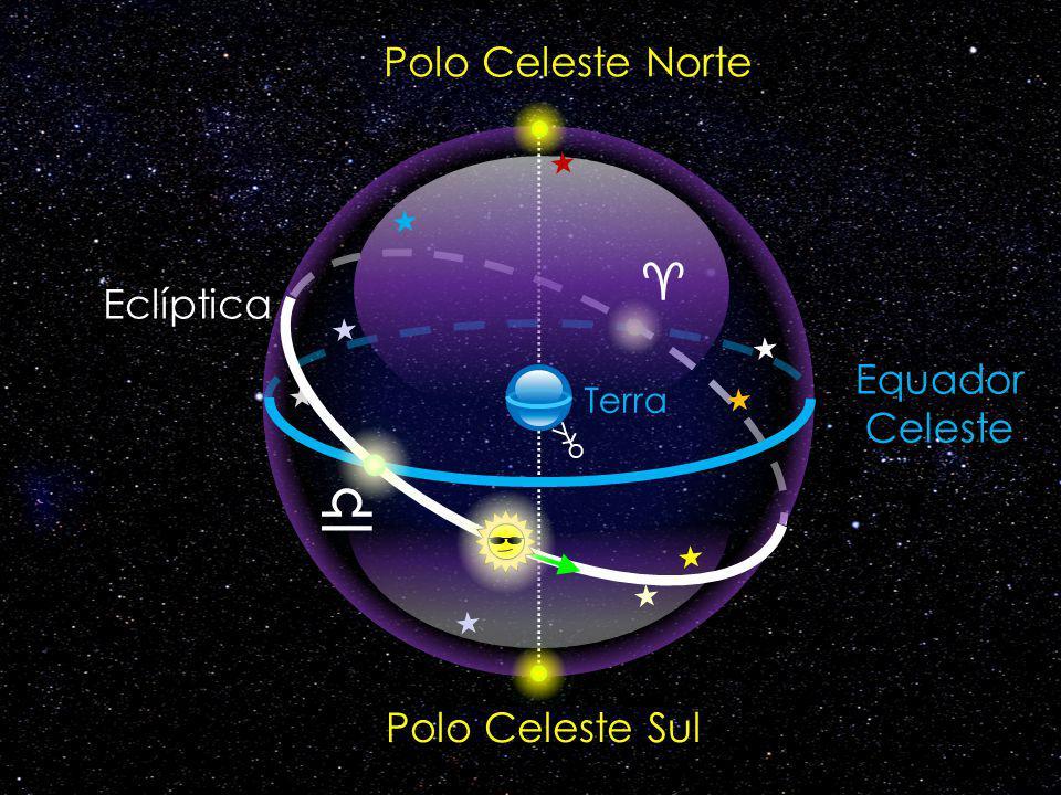  Polo Celeste Norte  Eclíptica Equador Celeste Polo Celeste Sul